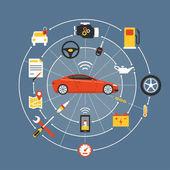 Opravy a údržba koncepce vozu