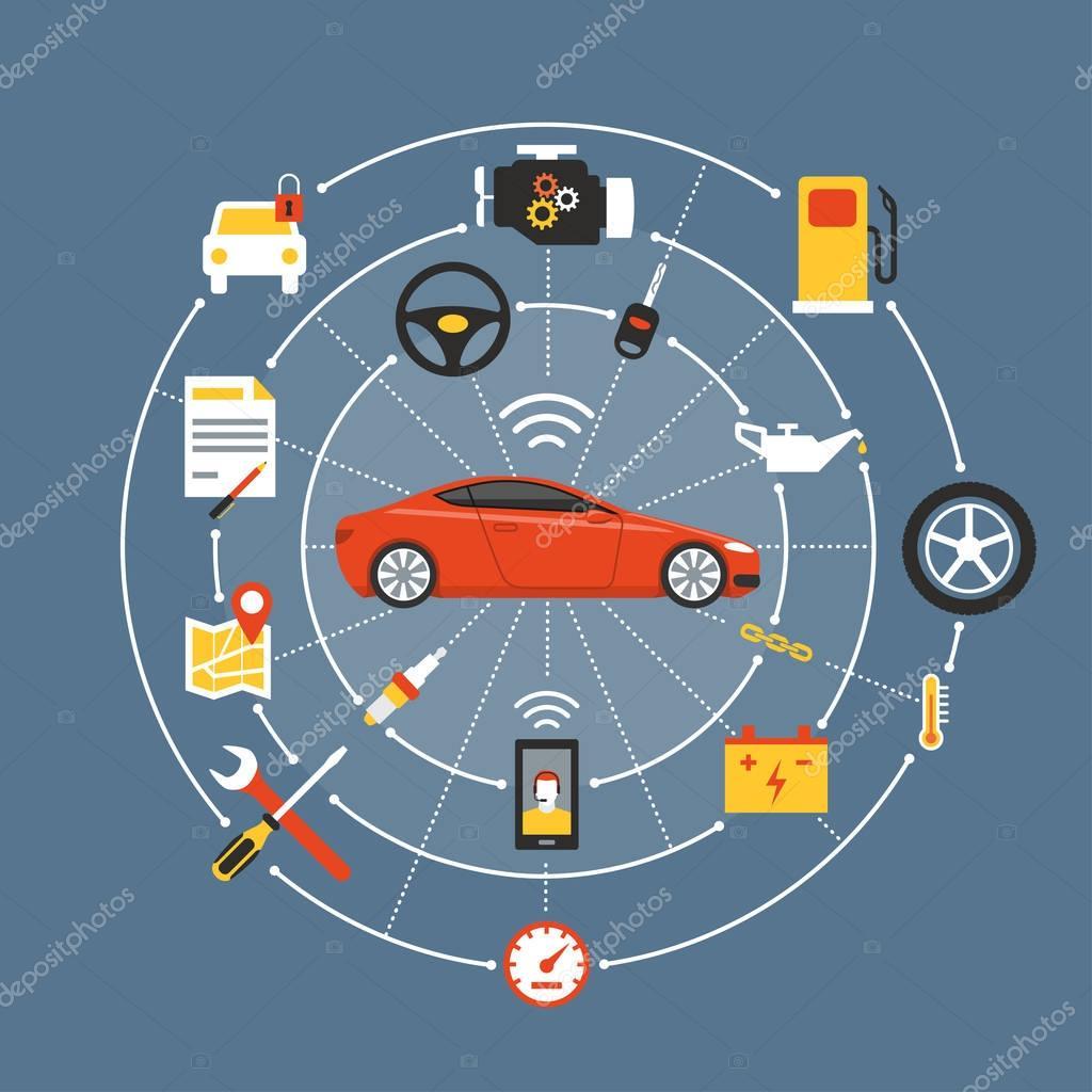 Car maintenance and repair concept