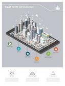 Zeitgenössische isometrische Smart City