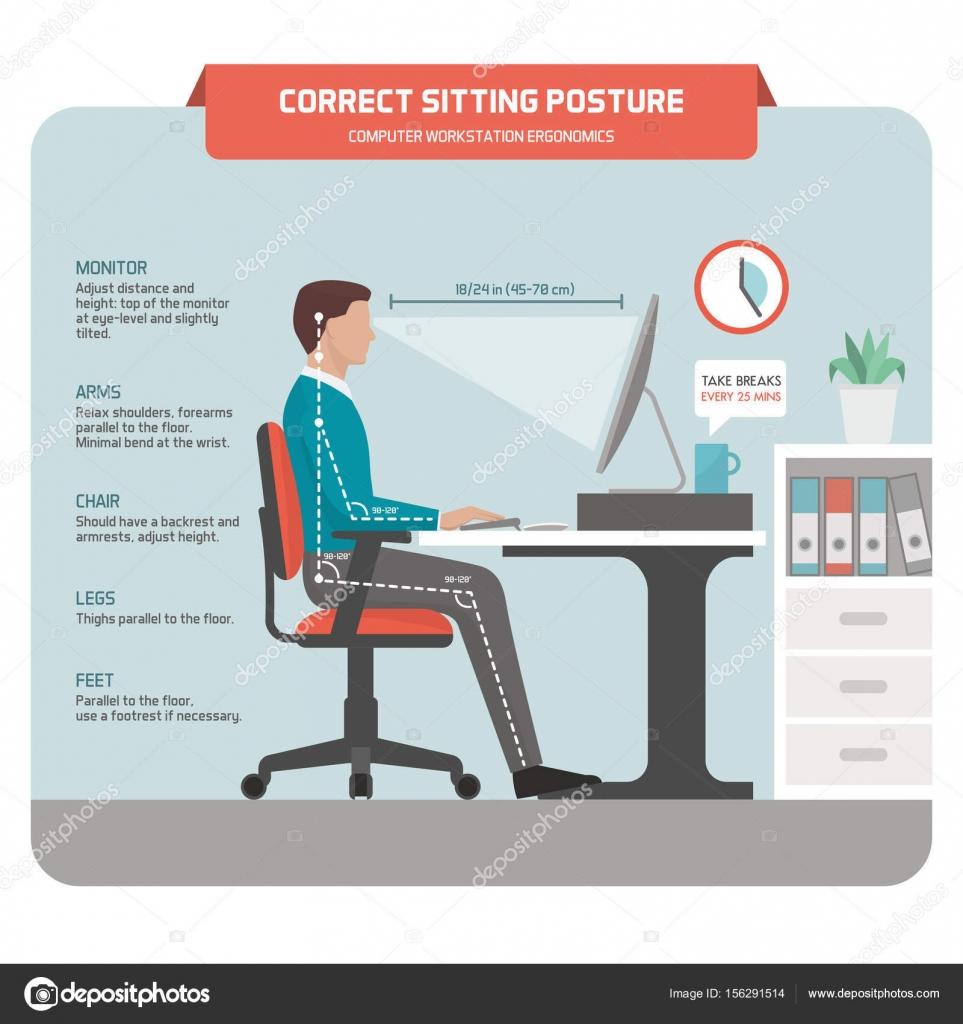 Correct sitting at desk posture ergonomics stock vector for Ergonomia en la oficina