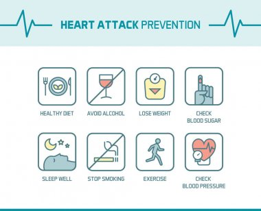 Heart attack and atherosclerosis prevention tips