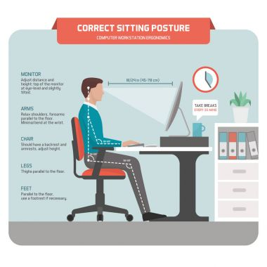 Correct sitting at desk posture ergonomics: