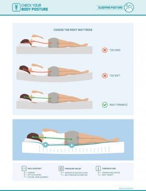 Correct sleeping ergonomics