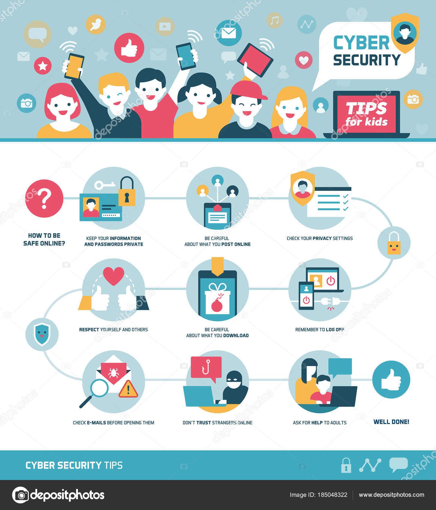 Comment brancher en toute sécurité en ligne