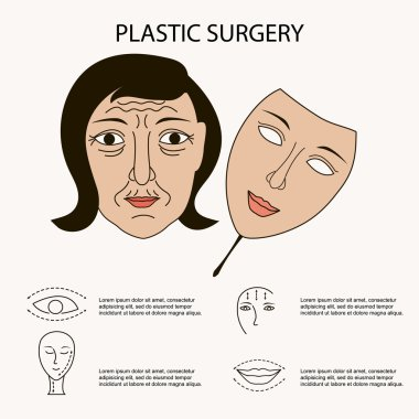Vector Facial plastic surgery