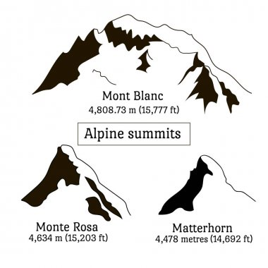 Set of Alps peaks silhouette elements. Mont Blanc