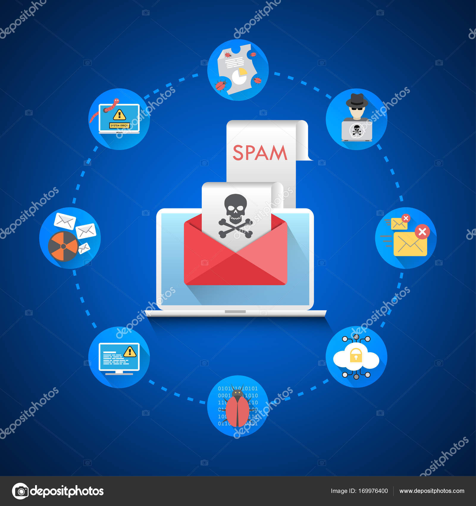 cyber crime spam concept with e mail message alert spam virus bug and error system vector illustration vector by onmyespa