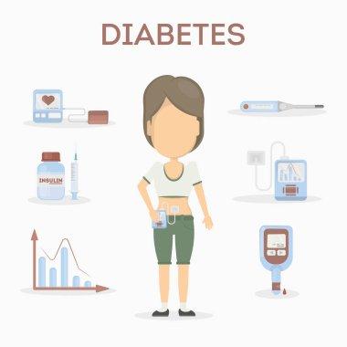 Diabetes equipment icons set.