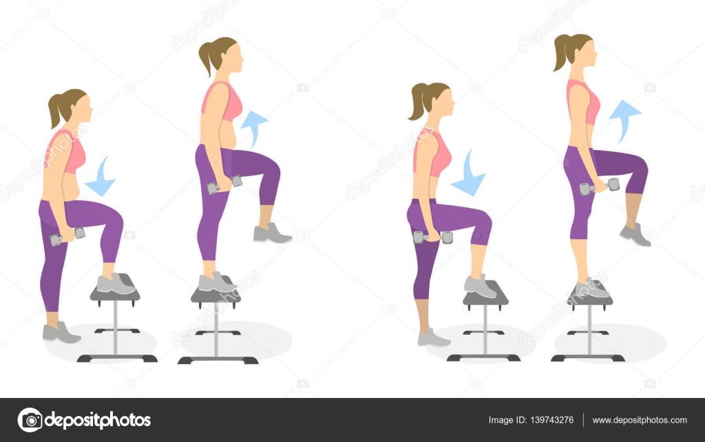 Упражнения для полных ног