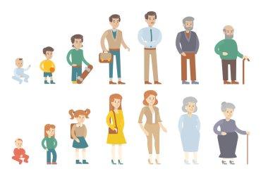 Human age evolution.