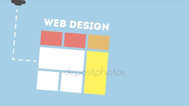 Webentwicklungskonzept