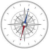 Konstrukce kompasu zařízení
