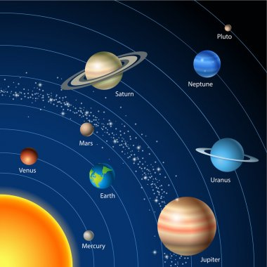 Card with solar system, sun, planets and stars