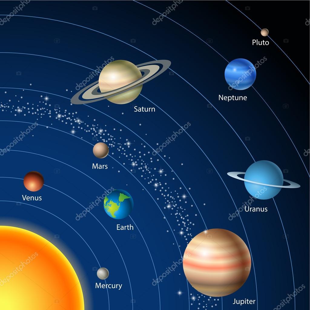 Tarjeta Con Sistema Solar Sol Planetas Y Estrellas