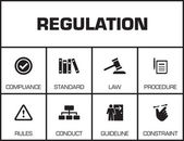 Regulations. Chart with keywords