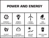 Power and Energy chart