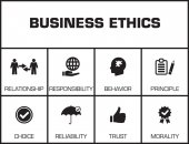 Fotografie Business Ethics. Chart