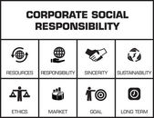 Fotografie Corporate Social Responsibility.