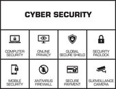 Cyber-Sicherheitstabelle