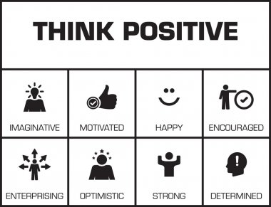 Think Positive. Chart