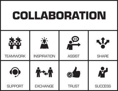 Collaboration. Chart with keywords
