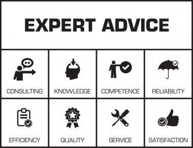 Expert Advice. Chart