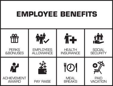 Employee Benefits. Chart