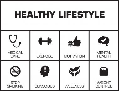Healthy Lifestyle. Chart