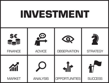 Investment. Chart with keywords