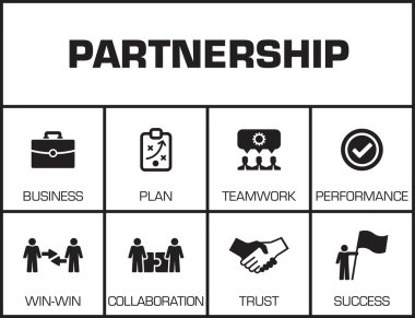 Partnership. Chart with keywords