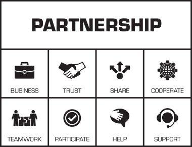 Partnership. Chart with keywords