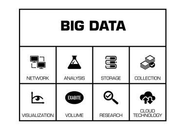 Big Data. Chart