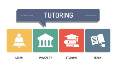 TUTORING - ICON SET