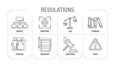 REGULATIONS - Line icons Concept