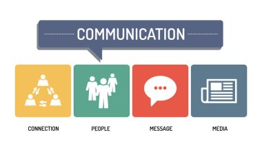 COMMUNICATION - ICON SET