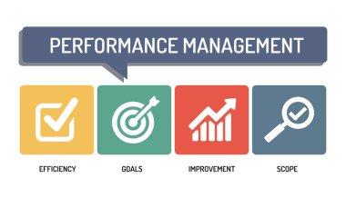 PERFORMANCE MANAGEMENT - ICON SET