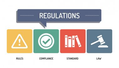 REGULATIONS - ICON SET