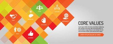 Core Values banner