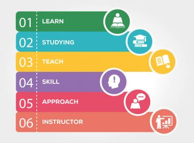Tutoring Infographic Concept