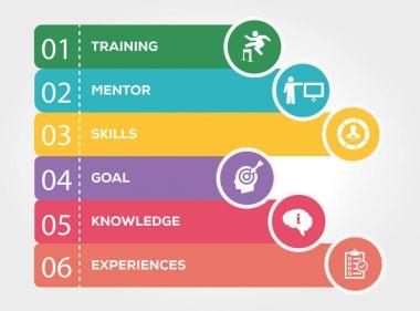 Internship Infographic Concept
