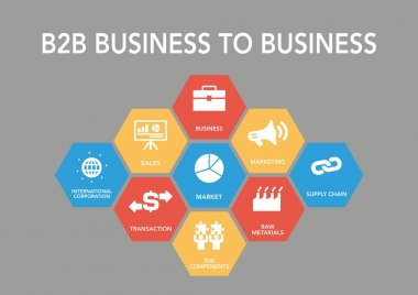 B2B Business To Business Icon Concept