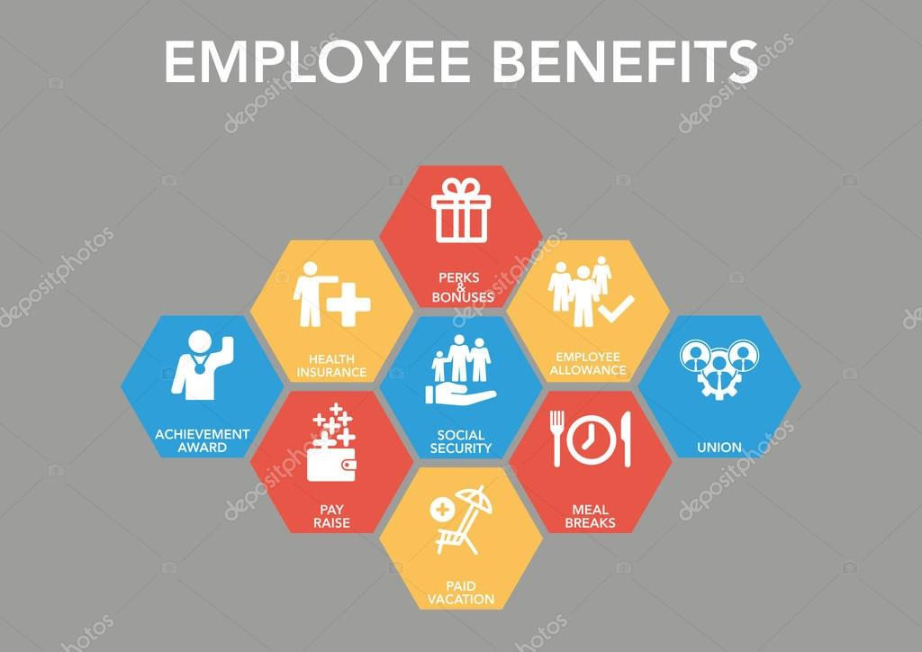 employee benefits should mirror the needs of the employees Why you need to invest in employee training when things get financially tight in business, often employee training is the first thing to go however, this is not necessarily a sound strategic move for a leading organization forging the way in a.