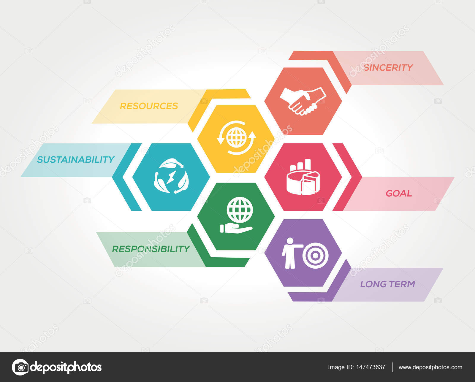 Concept of Corporate Social Responsibility