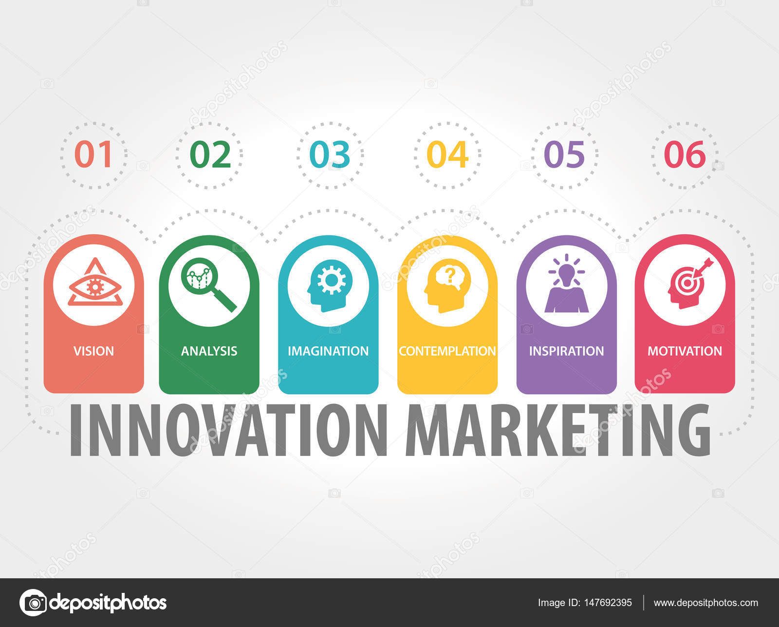 depositphotos_147692395-stock-illustration-innovation-marketing-concept.jpg