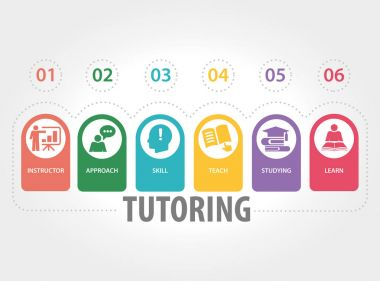 TUTORING CONCEPT. Illustration