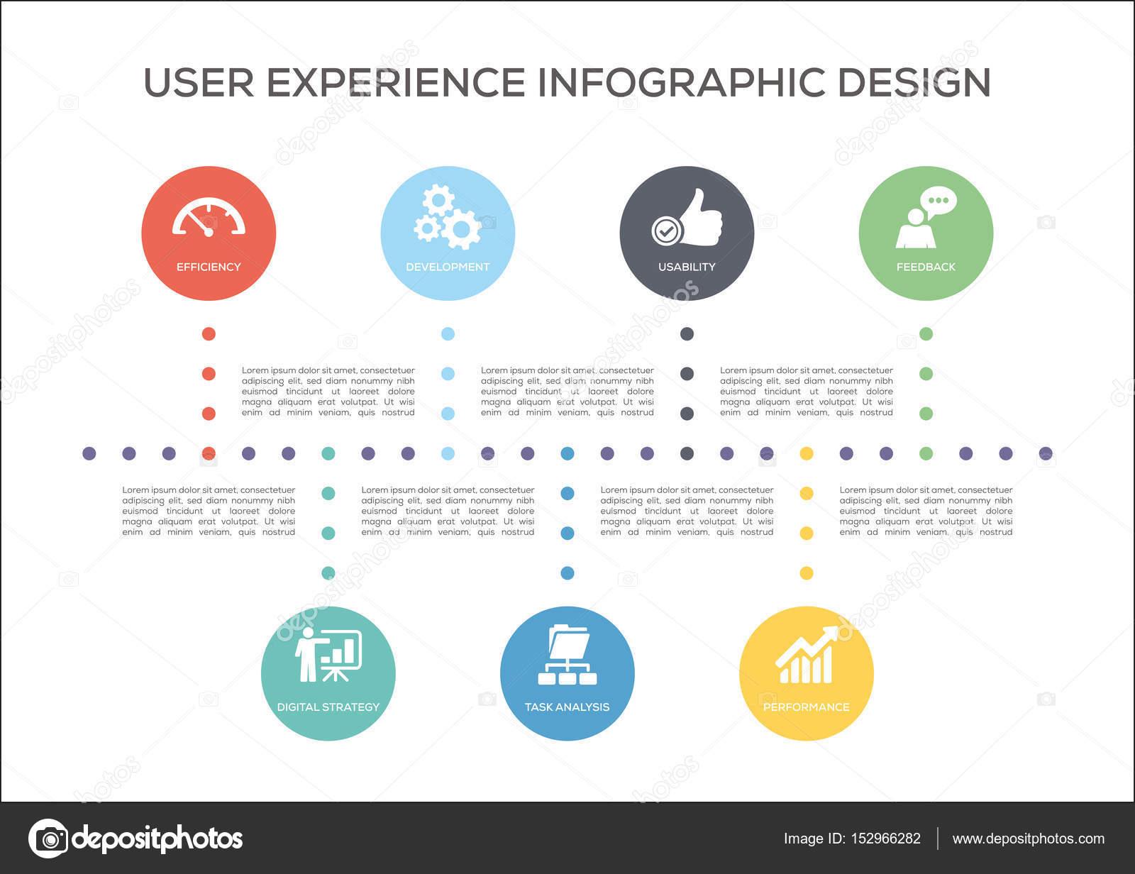 Kullanıcı Deneyimi Anketi