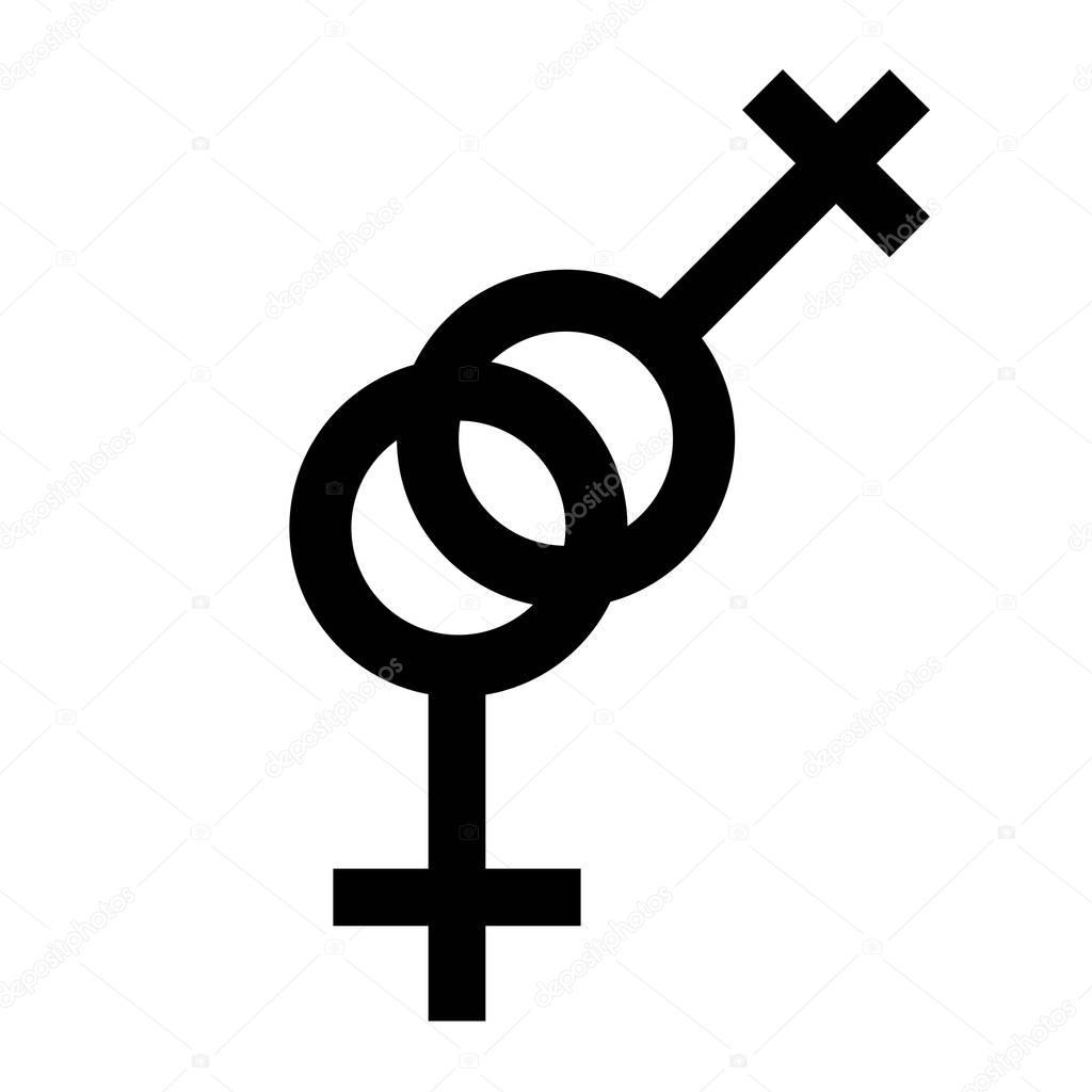 Lesbans kön