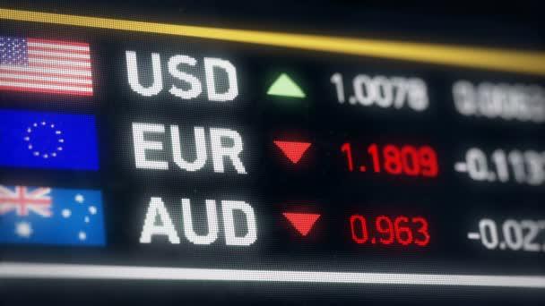 Australian, US dollar, Euro comparison, currencies falling, financial crisis