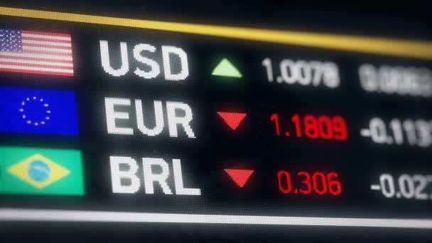 Brazil Real, amerikai dollár, Euro összehasonlítás, alá tartozó pénznemek, pénzügyi válság