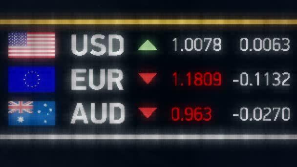 Ausztrál dollár, euró alá tartozó képest minket dollár, a pénzügyi válság, az alapértelmezett